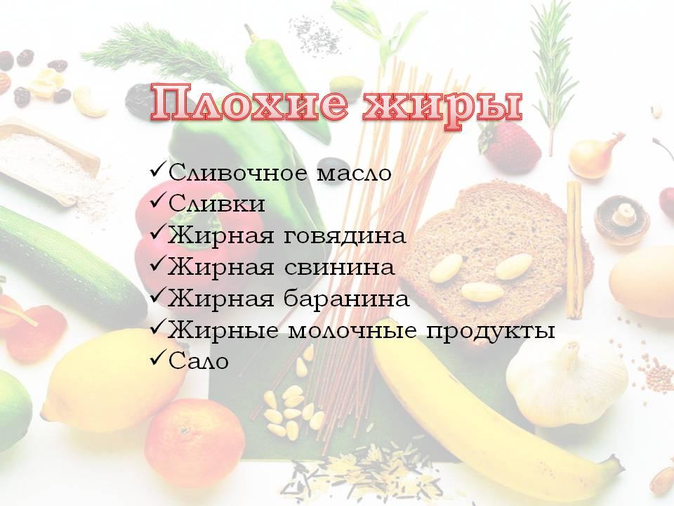 Таблица хороших и плохих жиров