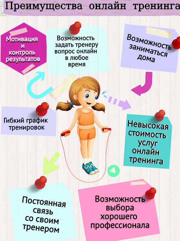 preimuschestva-online-treninga