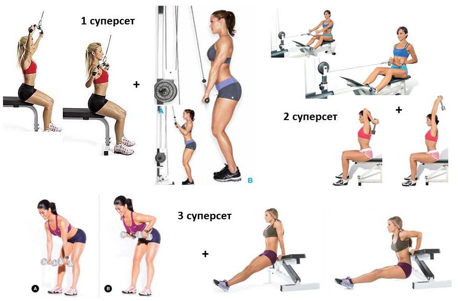Схема тренировок в зале для похудения