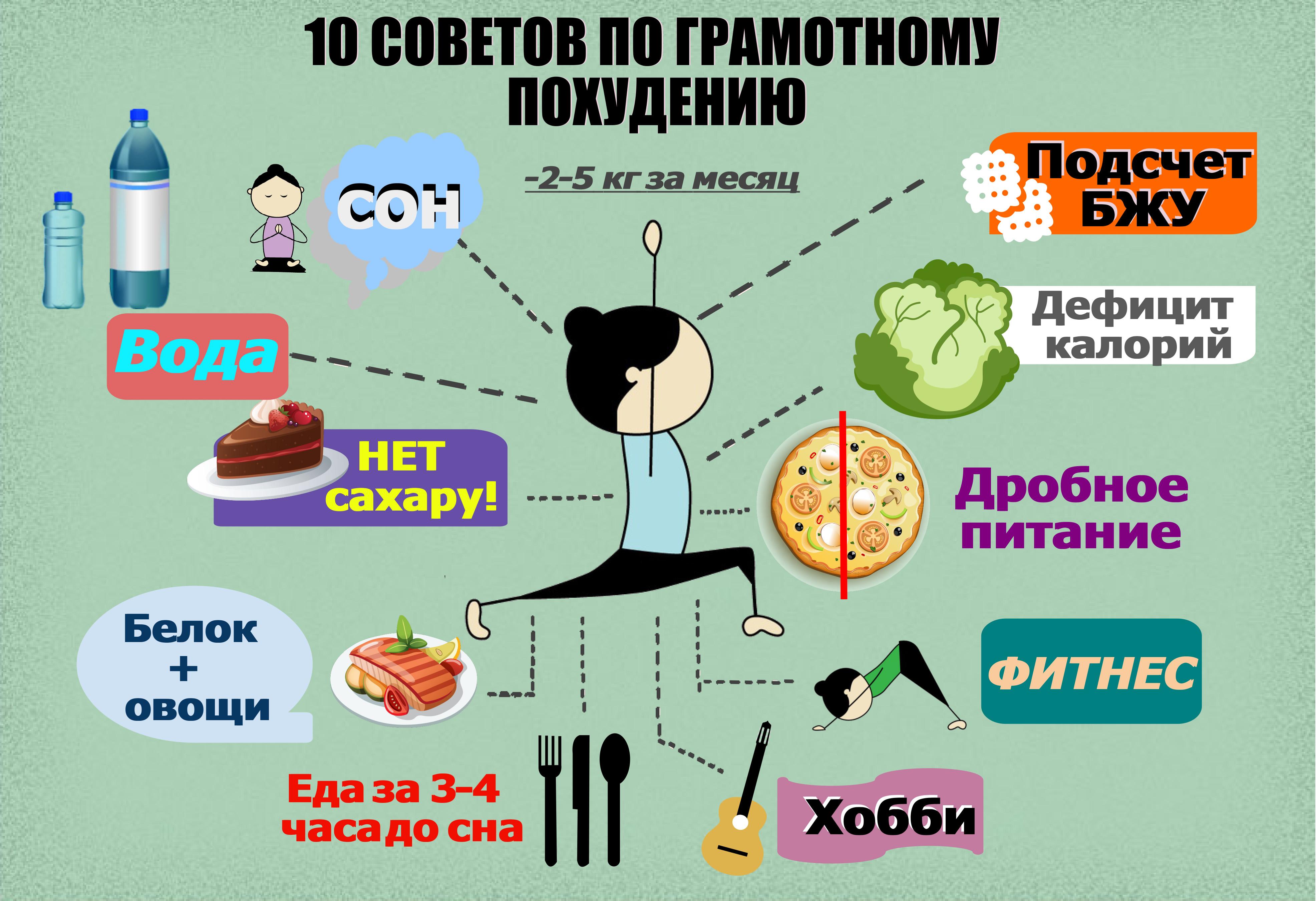 как похудеть за месяц быстро и эффективно
