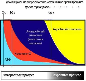 tipy-energii
